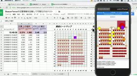 IoTデバイスから取得したデータを Google Spreadsheet に流し込んでリアルタイム処理してみる