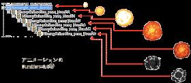"【Delphi / C++Builder Starter チュートリアルシリーズ】 第10回 ""シューティングゲーム スコアとゲームオーバーを付けよう"" [JAPAN]"