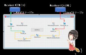 C++Builder FireDAC, TFDBatchMoveを使いデータセットをコピーする方法[JAPAN]
