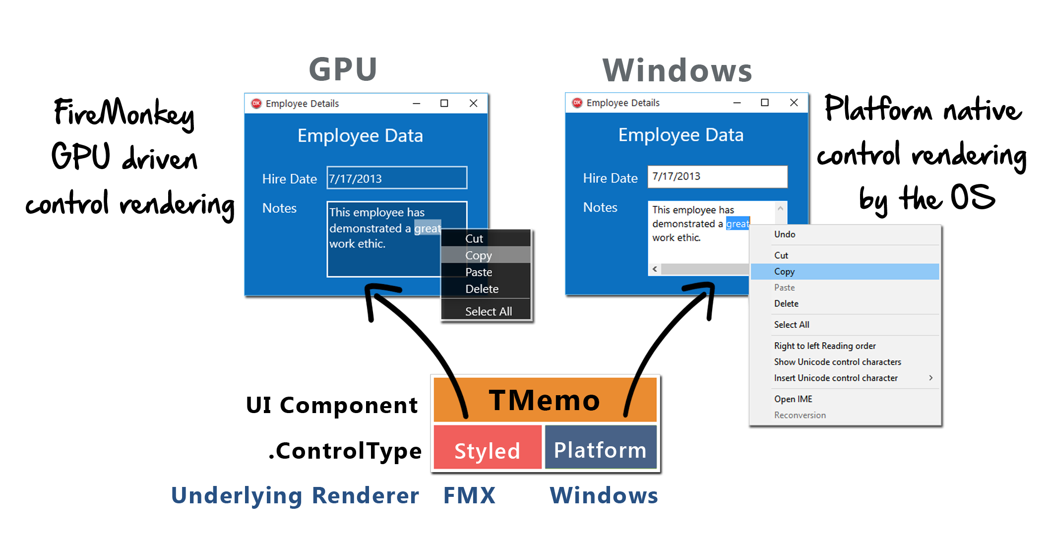 PlatformControls_WindowsDiagram